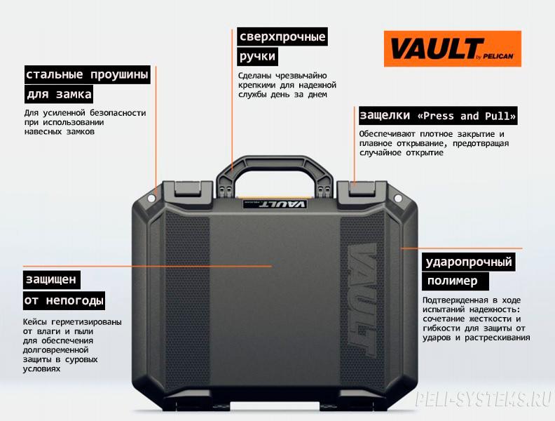 Pelican Vault Case