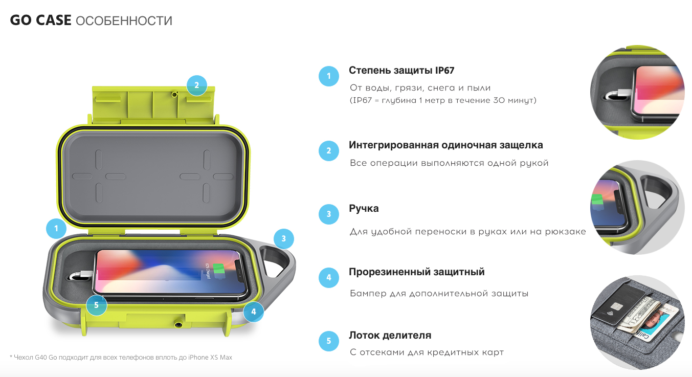 Кейс Pelican Go Case G40 Personal Utility